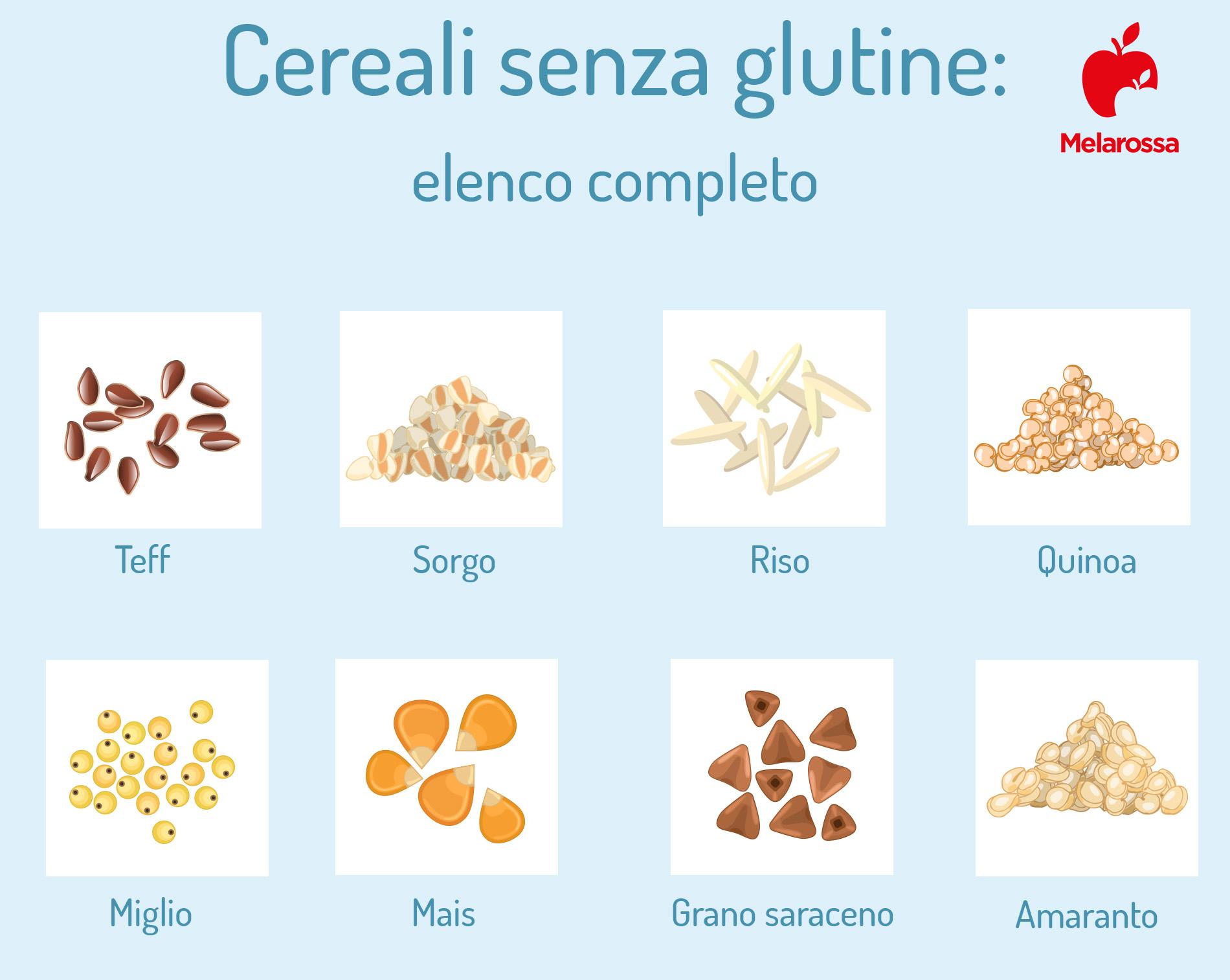 lista dei cereali senza glutine