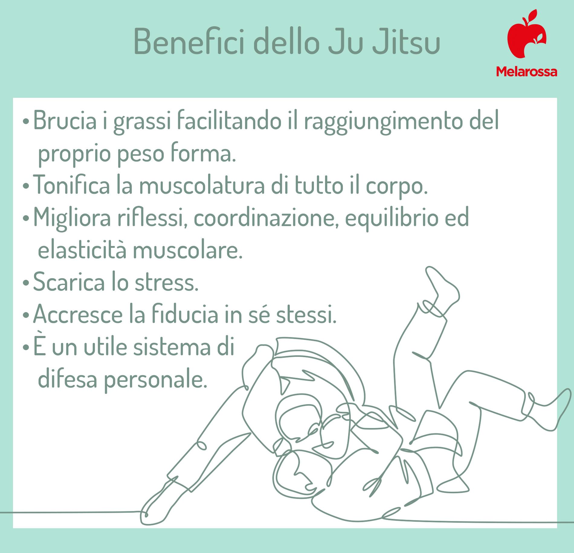 benefici del Ju Jitsu