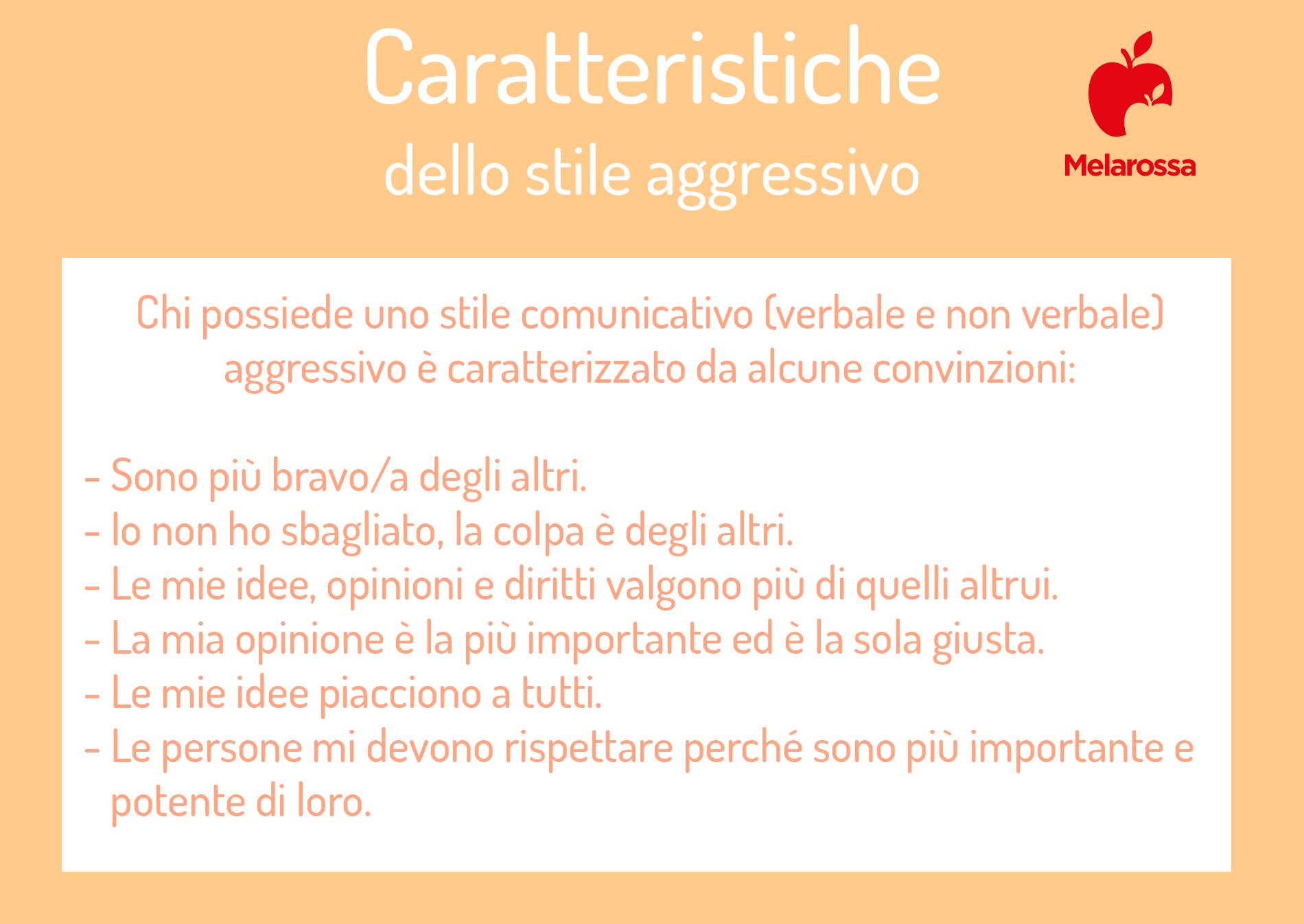 assertività: caratteristiche dello stile comunicativo aggressivo