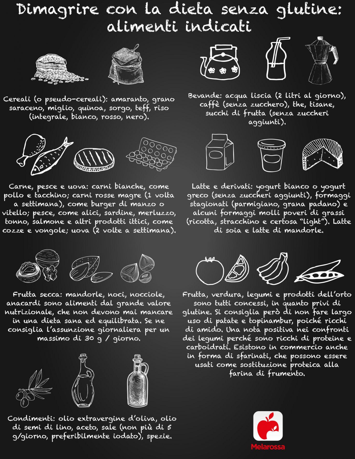 dimagrire con le dieta senza glutine: alimenti consigliati