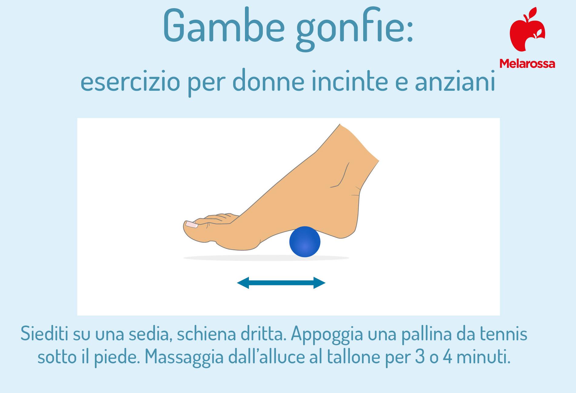 esercizio per combattere le gambe gonfie in gravidanza- Illustrazione