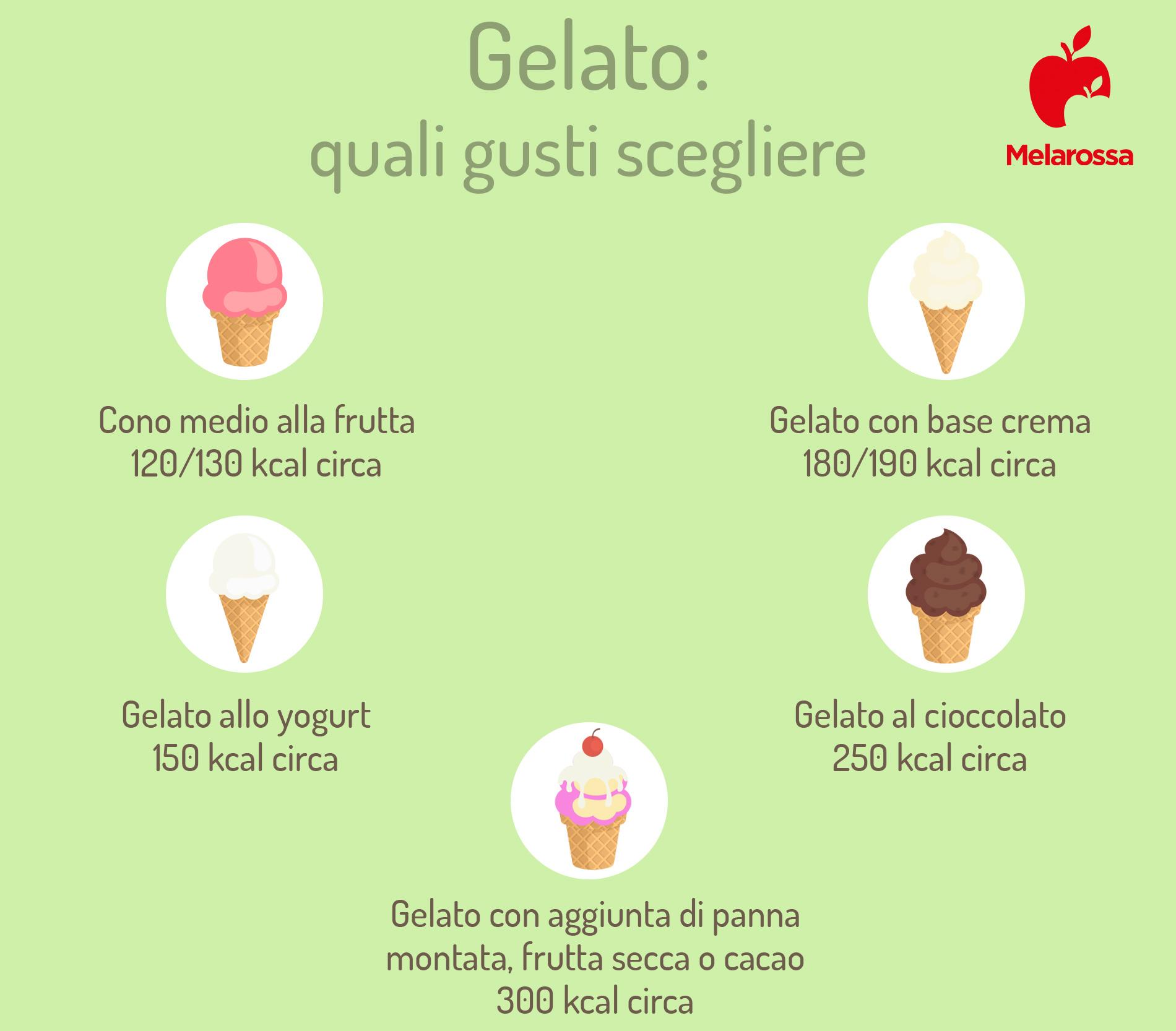 gelato: quali gusti scegliere?