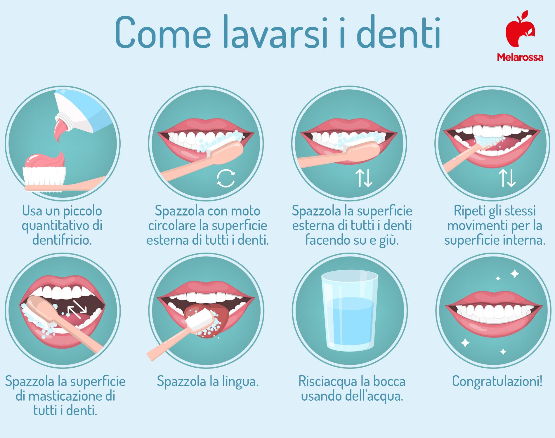 gengivite: come lavarsi bene i denti