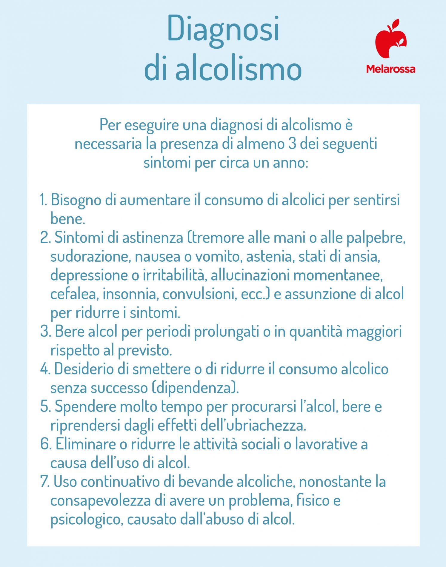 alcolismo: diagnosi