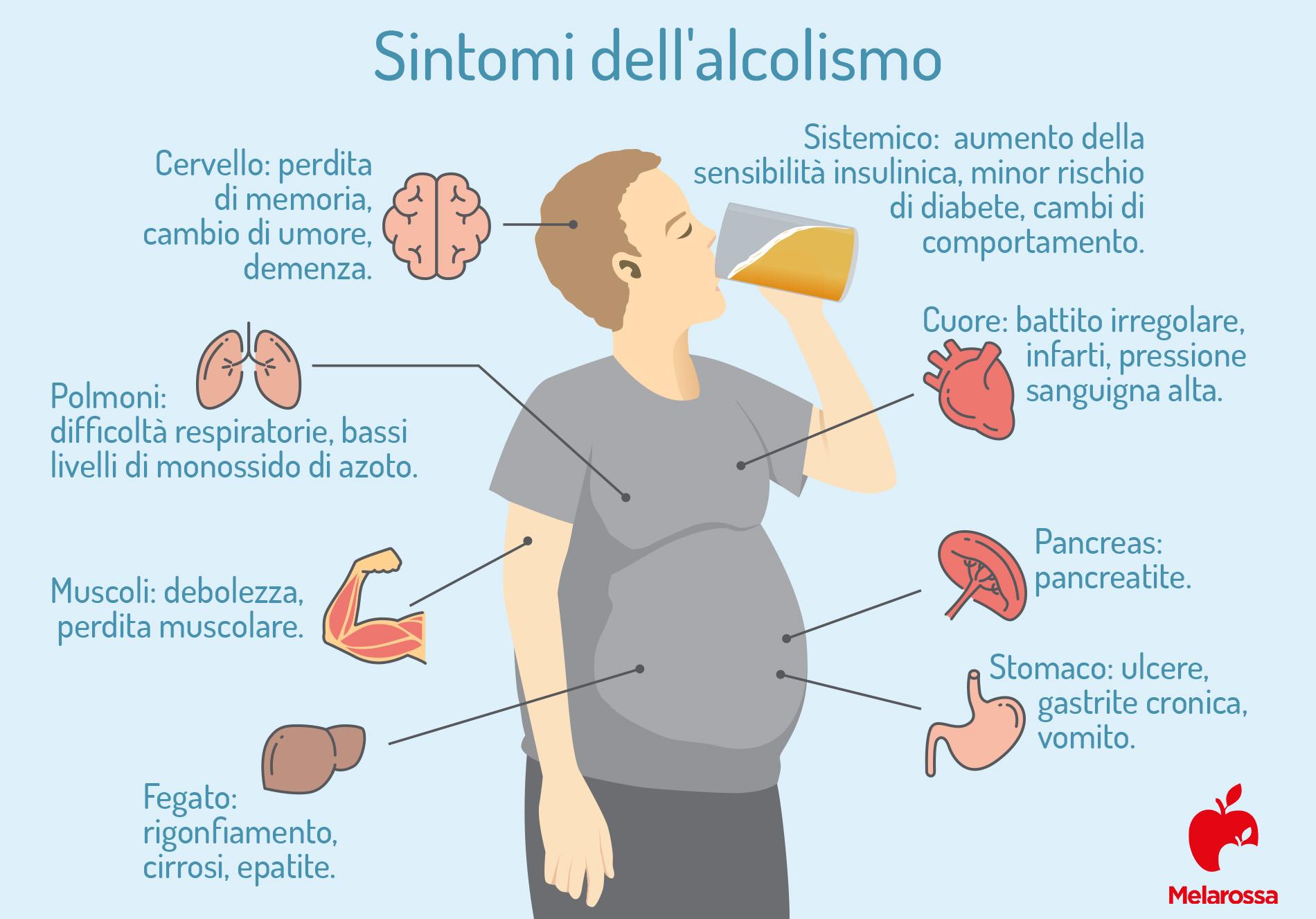 alcolismo: danni e sintomi agli organi