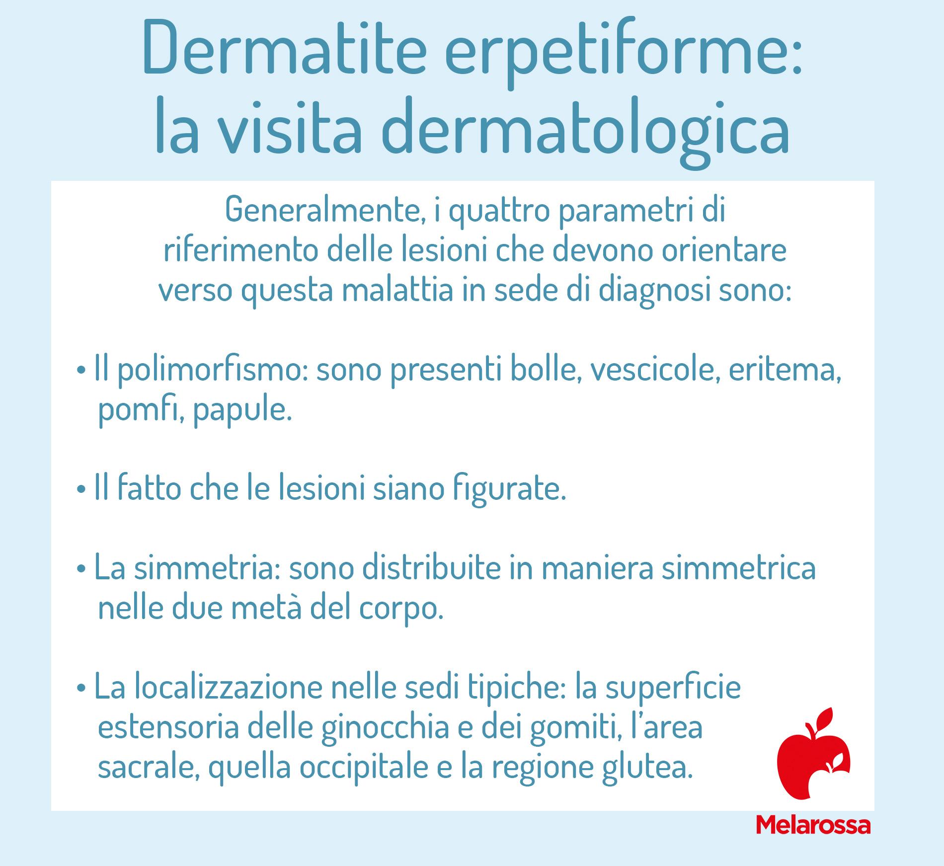 dermatite erpetiforme: visita dermatologica