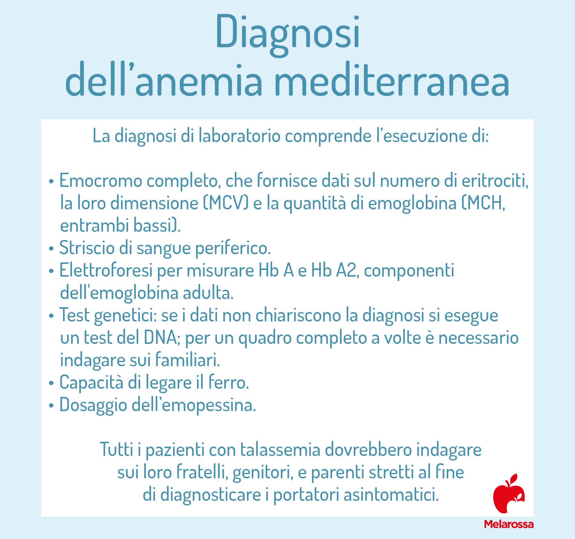 diagnosi dell'anemia mediterranea