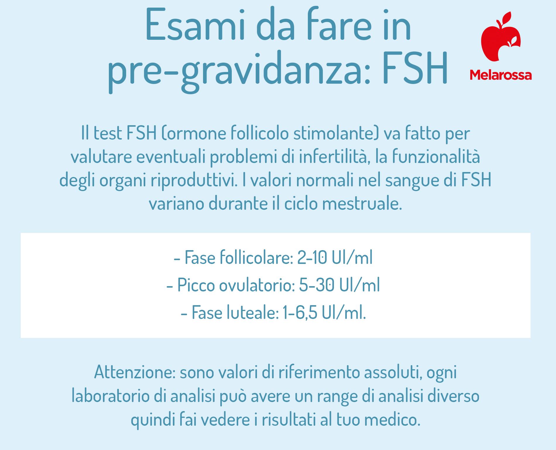 esami in gravidanza: ormone FSH