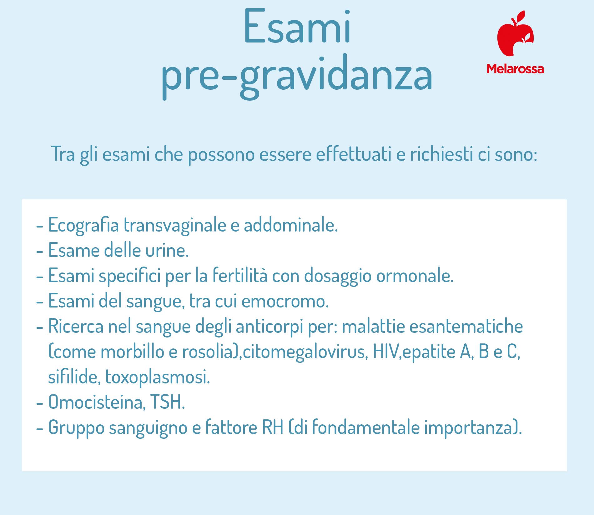 esami prima della gravidanza: tabella
