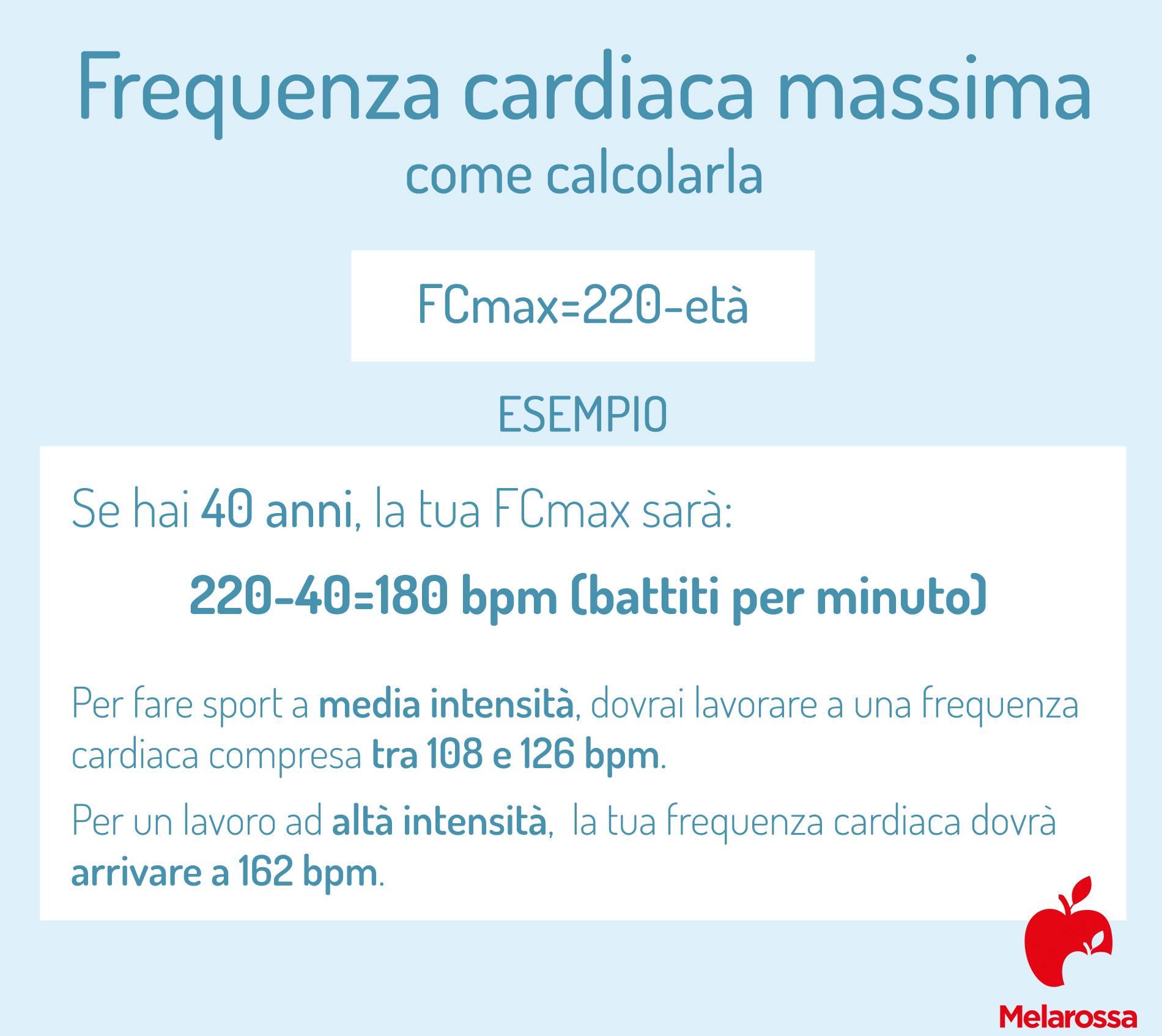 ipertensione e frequenza cardiaca