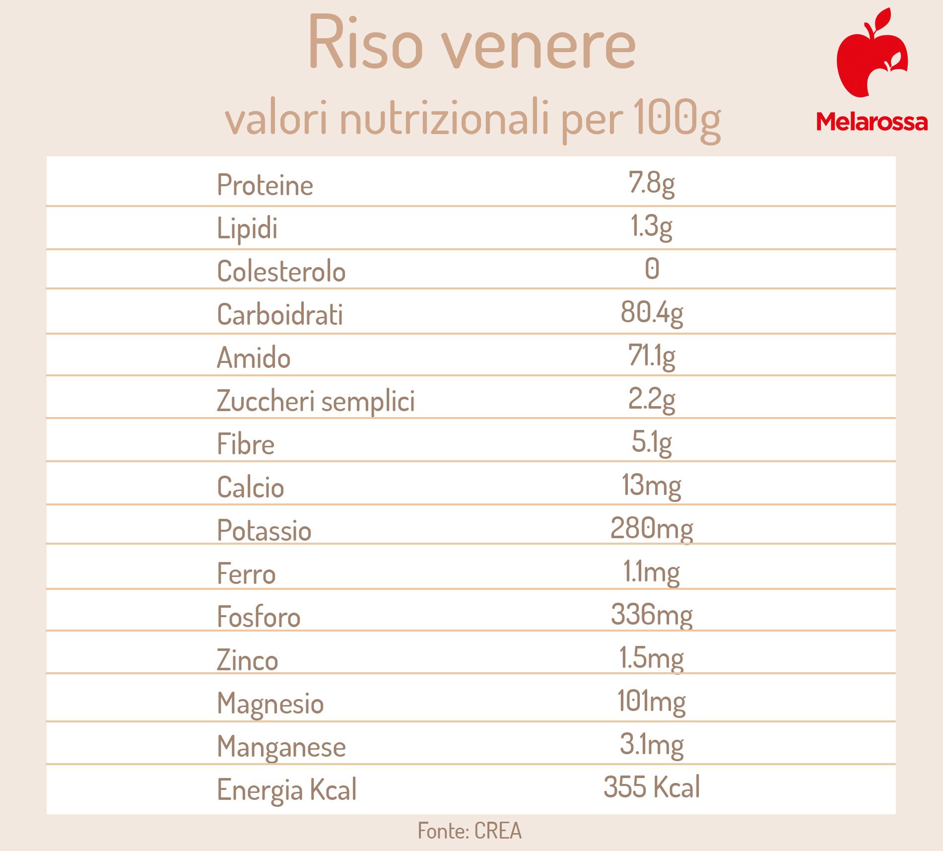 riso venere: valori nutrizionali