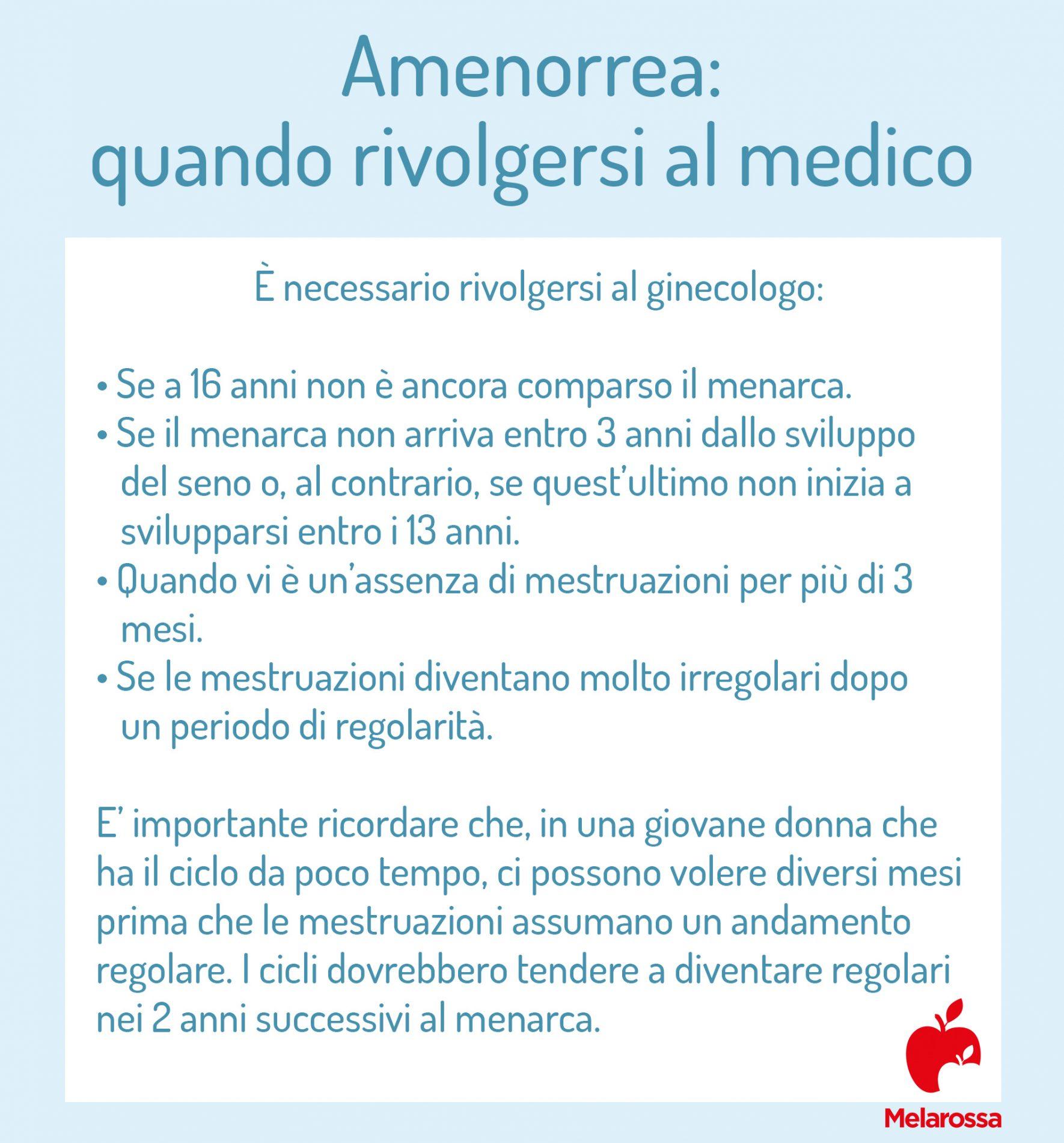 Amenorrea: quando rivolgersi al medico