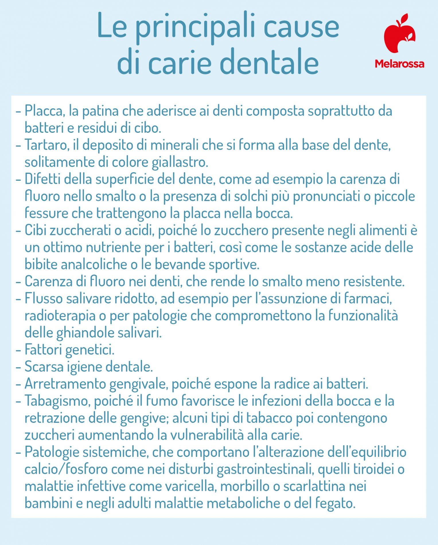 cause della carie dentale