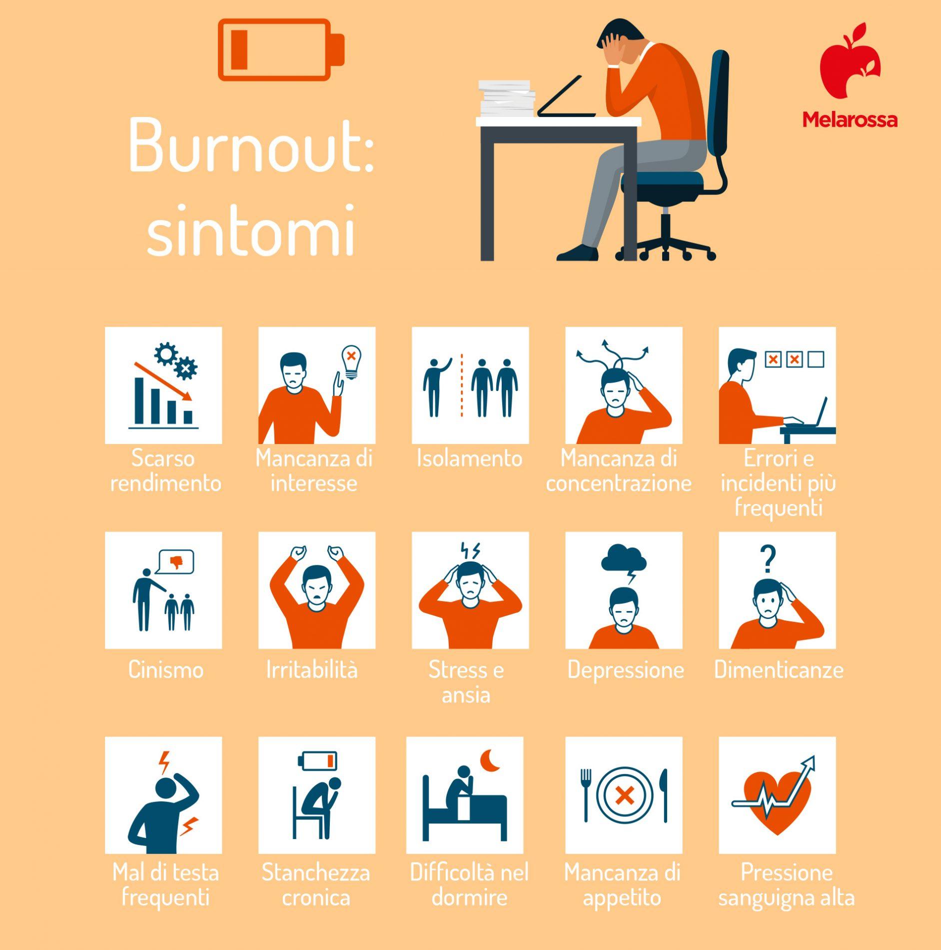 sindrome da burnout: quali sono i sintomi