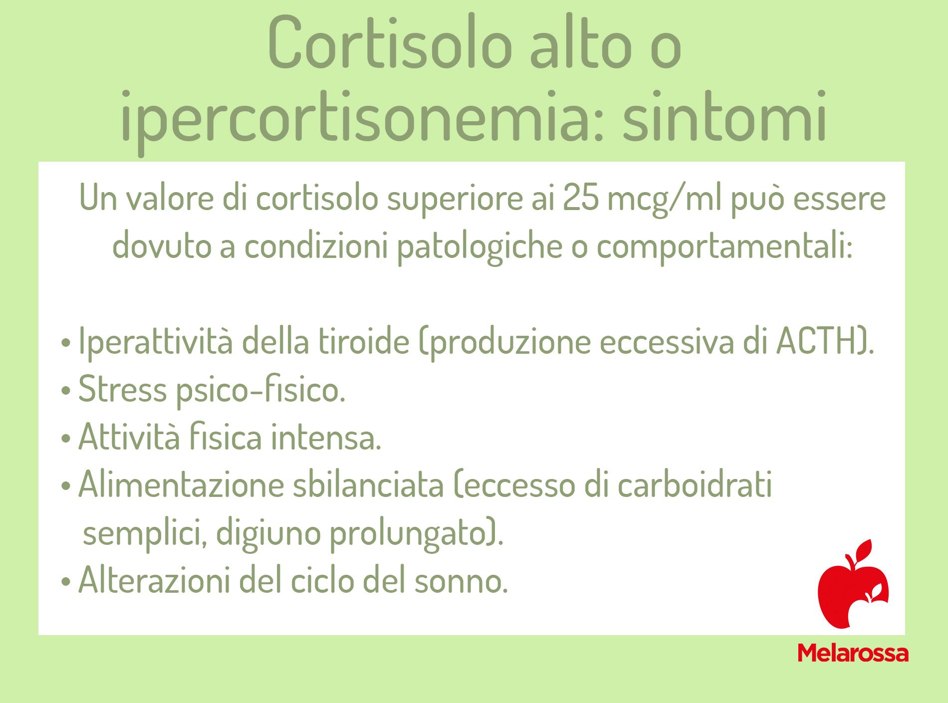 Cortisolo alto: sintomi