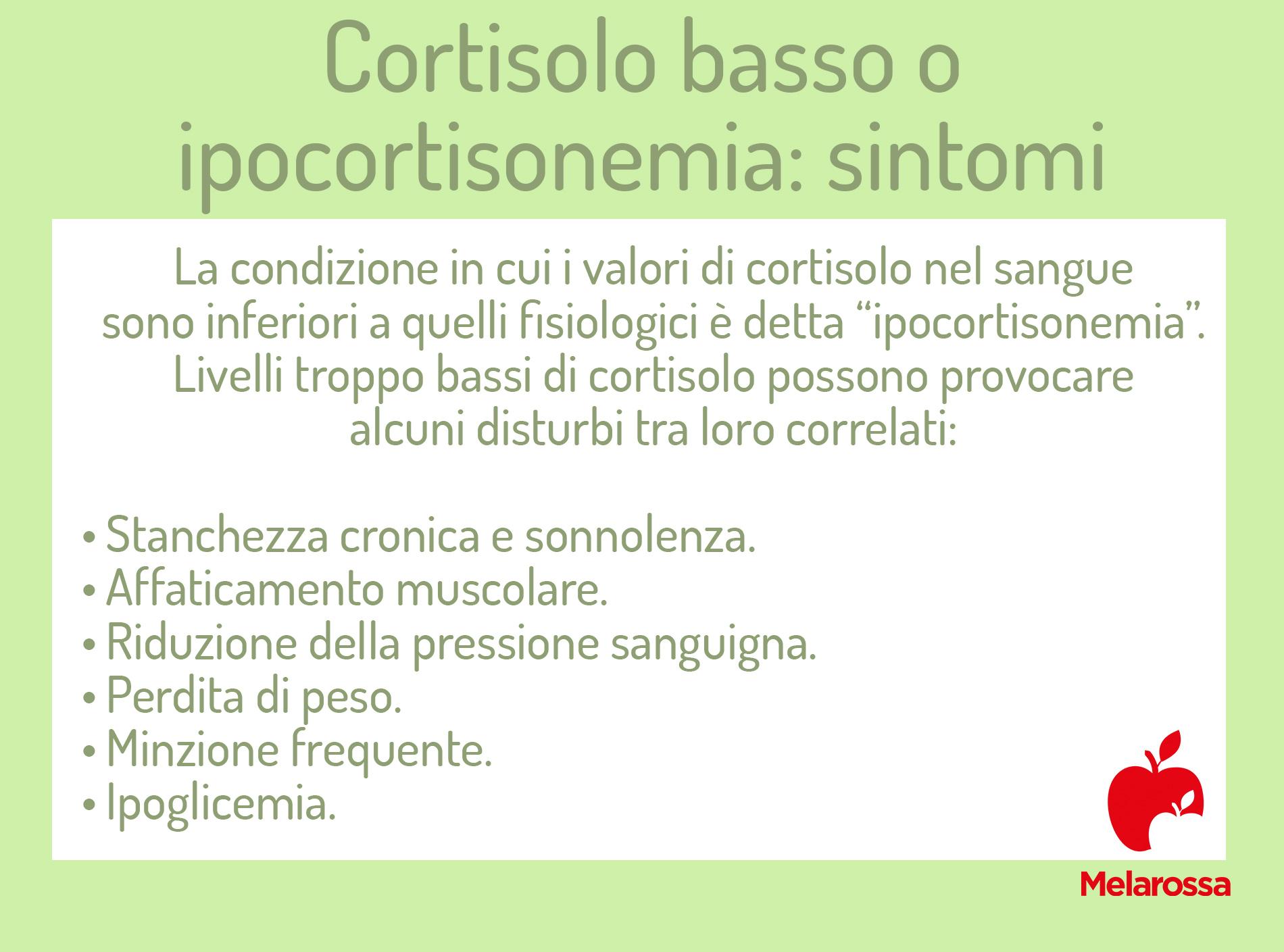cortisolo basso: sintomi