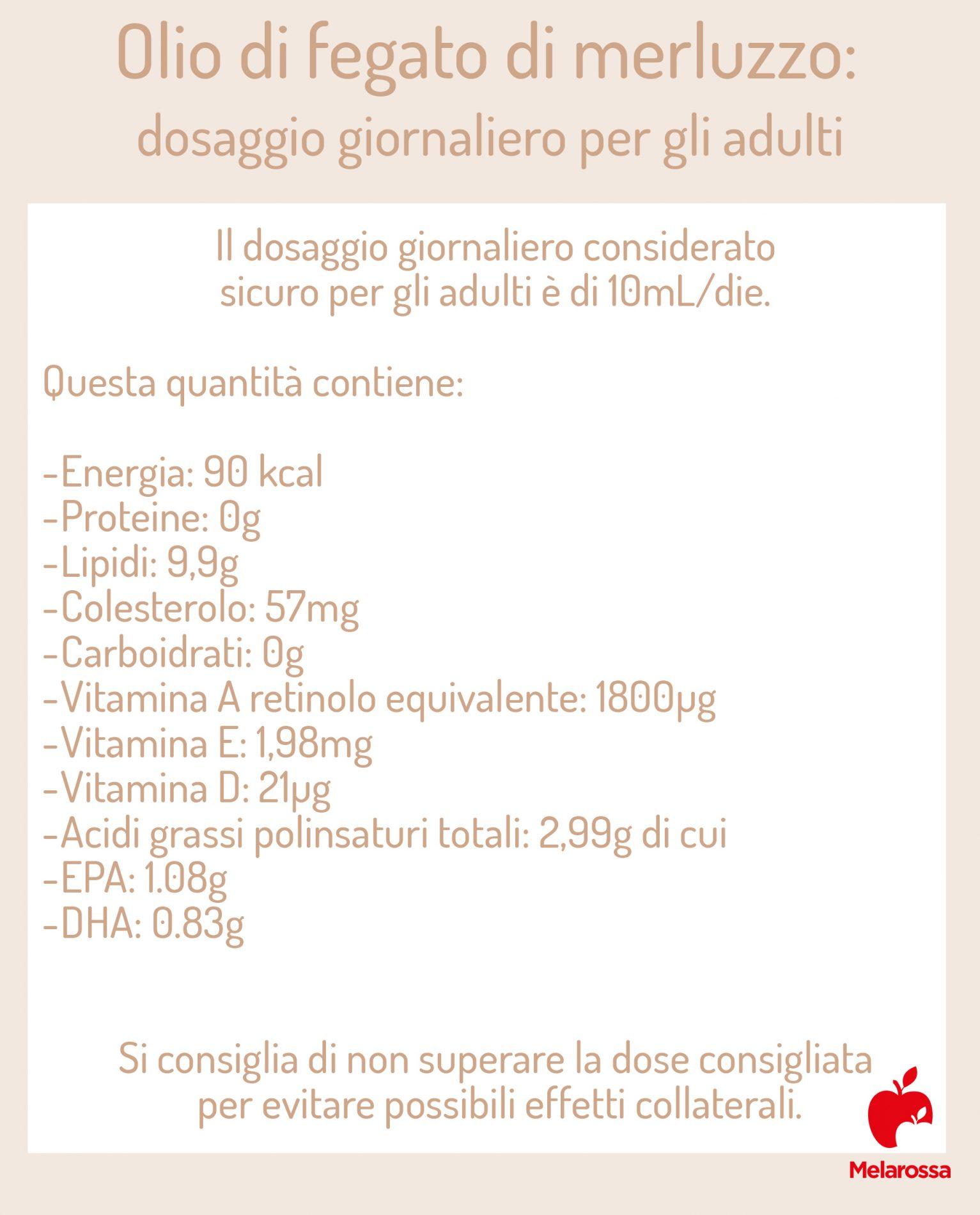 olio di fegato di merluzzo: dosaggio giornaliero consigliato
